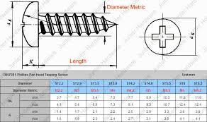 Phillips Head Screw Size Chart Proper Pan Head Screw Dimensions Chart Hex Head Cap Screw