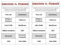Jamestown And Plymouth Comparison Chart Jamestown And Plymouth Terms T Chart