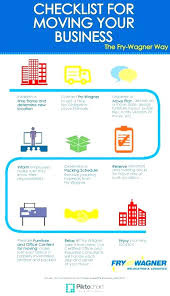 Business Relocation Checklist Template Image Collections Medical