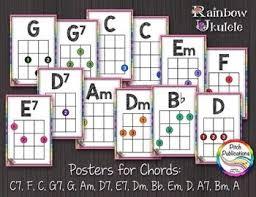 Rainbow Ukulele Ukulele Chord Chart Posters Letter And