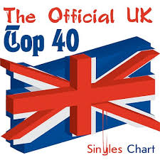 Uk Singles Chart The Official Uk Top 40 Singles Chart 24th June 2016 Mp3