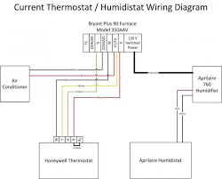 humidifier wiring for homes nest wiring diagram nest image wiring diagram bryant sl wiring diagram bryant wiring diagrams on nest