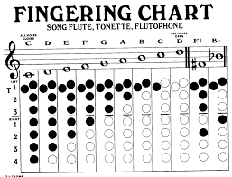 Flute Finger Chart Free Always Up To Date Angel Recorder Finger Chart Angel Recorder
