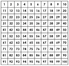 100 Grid Paper Number Chart 1 100 Graph Paper Printable 100 Grid