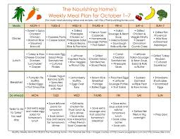meal planning chart bi weekly meal plan for october 1 14 the better