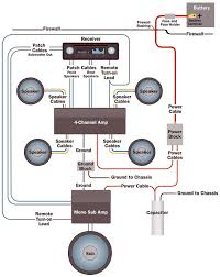amplifier wiring diagrams hot rod car and truck tech car audio amplifier wiring diagrams hot rod car and truck tech car audio cars car audio systems