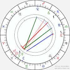 Virgo Astrology Chart Ian Virgo Birth Chart Horoscope Date Of Birth Astro