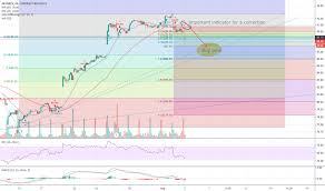 Sabmiller Stock Chart Abi Stock Price And Chart Euronext Abi Tradingview