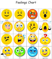 Feelings Chart Emotional Moral Development Ms Weiss Grade 1 Resources
