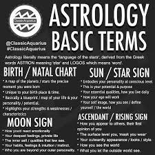 Rising Star Sign Chart Astrology Basic Terms For Birth Or Natal Chart Star And Sun