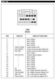 wonderful 2005 ford f 150 wiring schematic photos electrical