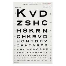 Illuminated Snellen Eye Test Chart 10 Ft