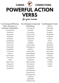 Strong Action Verbs For Resumes Prepossessing Good Words Resume