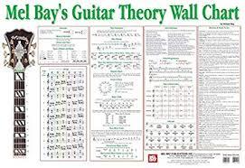Guitar Theory Wall Chart William Bay Amazon Co Uk Musical