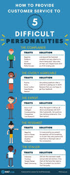 best ideas about customer service customer our infographic will teach you about the five most difficult customer personalities and how to maneuver