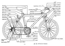 Automotif bicycle parts 1000x711