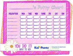 Potty Training Chart For Girls Potty Training How To Potty Train Toddlers Kid Pointz