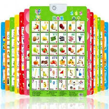 Baby Learning Chart Baby Kids Alphabet Fruit Sound Wall Chart Early Learning Educational Poster Toys Ebay