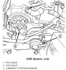 besides Replacing the Fuel Tank on a chrysler 300   YouTube as well Fuel Filter Replacement Possible    PT Cruiser Forum furthermore Ford Freestar Fuel Filter Location   Wiring Diagram For Car Engine furthermore 2005 Cruise  change fuel tank   PT Cruiser Forum together with How Often Should I Change My Fuel Filter    Angie's List furthermore  together with Ford Freestar Fuel Filter Location   Wiring Diagram For Car Engine additionally  also Hyundai Elantra 1999 Fuel Pump Relay Location   Wiring Diagram For also Cutting a PT Cruiser fuel pump access hole   REMOVE THE TANK STRAP. on fuel filter location on 2009 pt cruiser