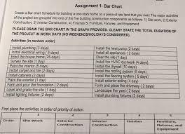 Solved Assignment 1 Bar Chart Create A Bar Chart Schedul