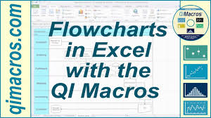 excel flow chart draw flowcharts in excel with the qi macros youtube