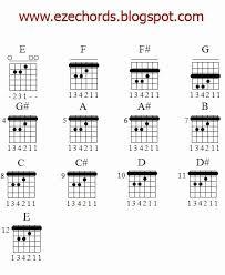 Guitar Chords Chart Pdf Guitar Bar Chords Chart Pdf Best 20 Chords Pinterest