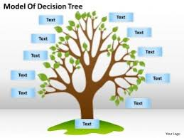 Tree Powerpoint Template Tree Diagram Powerpoint Presentation Diagrams Slides And Templates
