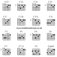 advanced guitar chords guitar chords advanced f d f d f d f d f e f eb f eb f g f5