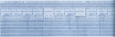 programming the eniac image 103 eniac programming chart representing the wiring to set up an exterior ballistics equation click to enlarge