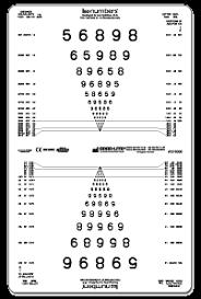 Near Eye Chart Good Lite Company