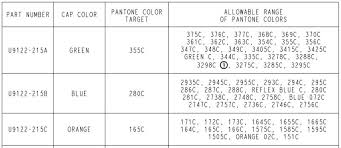 Color Specifications Drafting Standards Gd T Tolerance