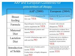 29 aap and european guidelines