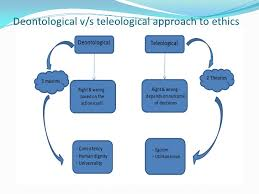 vs deontological essay teleological vs deontological essay