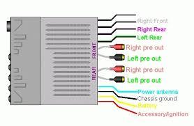 pioneer car radio wiring diagram pioneer wiring diagrams chevy radio wiring diagram at Car Stereo Wiring Diagrams Free