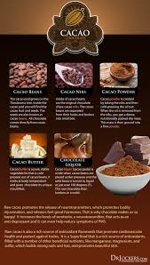When cocoa is processed into chocolate, it loses a lot of its flavanols, so you'll want to stick to powder or dark chocolate with a high cocoa content. 6 Ways To Use Chocolate On A Ketogenic Diet Drjockers Com