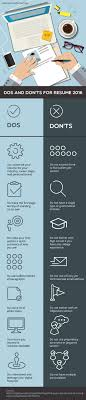 Resume Don Ts Dos And Don'ts For Your Best 24 Resume Format [Infographic] 19