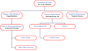 Test Medical Co Ltd