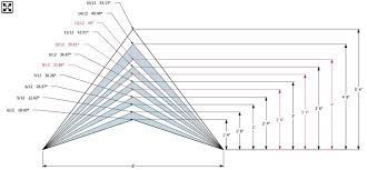 Roof Pitch Angle Chart Roof Pitch Chart