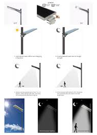 Smln 60w China Hot Dip Galvanized Steel Pole Cast Aluminum
