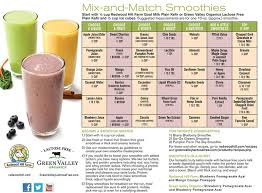 Smoothie Recipe Chart Smoothie Recipe Chart Google Search Spin 0 Lactose