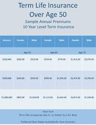 life insurance quotes over 50 term life insurance over age 50