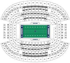 Dallas Cowboys Tickets With At T Stadium Parking Passes And