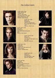 Twilight saga quotes, Twilight ...