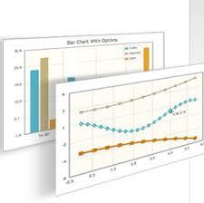 Jquery Bar Chart Plugin Free Tablechart Jquery Plugin To Convert Html Tables Into Chart
