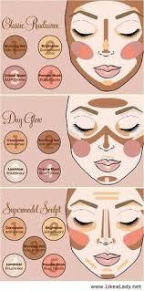 how do i contour my face