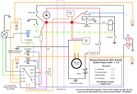 ignition coil wiring diagram motorcycles images baja 49cc wiring royal enfield wiring diagram schematics and diagrams