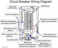 main breaker wiring diagram wiring diagrams mashups co Circuit Breaker Panel Diagram Circuit Breaker Panel Diagram #32 circuit breaker panel diagram template