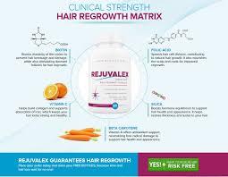 rejuvalex hair growth.  Rejuvalex Ingredients Used In Rejuvalex To Hair Growth