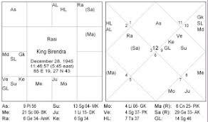 Horoscope Of Famous Nepali Personality King Birendra Bir