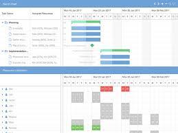 Sencha Extjs Gantt Chart Gantt For Ext Js Bryntum